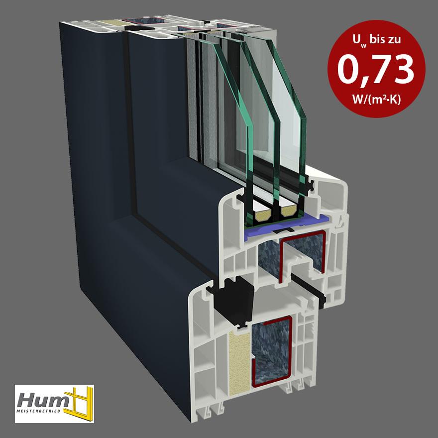 HUM Kunststofffenster S 9000 Mitteldichtung + IKD®