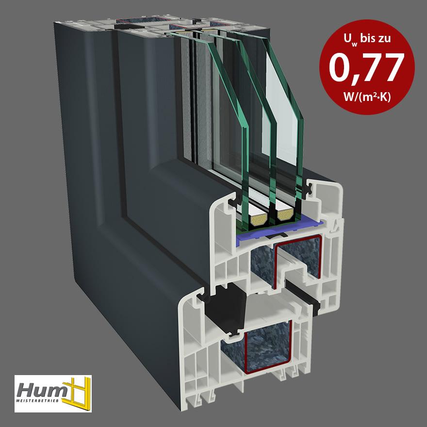 HUM Kunststofffenster S 9000 Mitteldichtung
